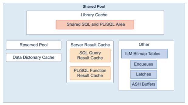 動 的 sql oracle OracleとSQLを覚えた?それならPL/SQLも覚えよう
